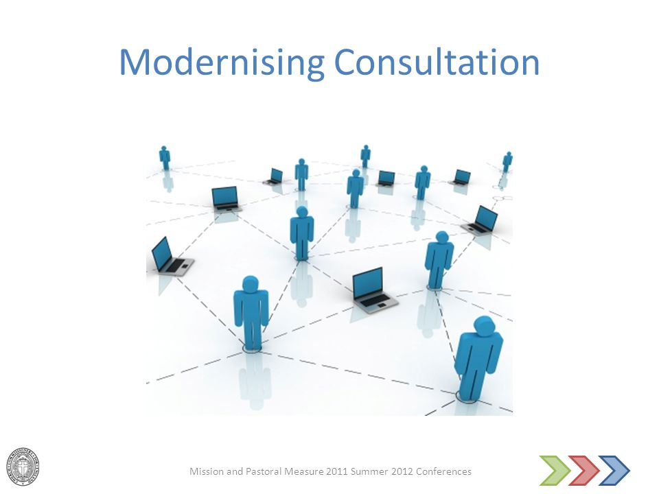 Modernising Consultation Mission and Pastoral Measure 2011 Summer 2012 Conferences