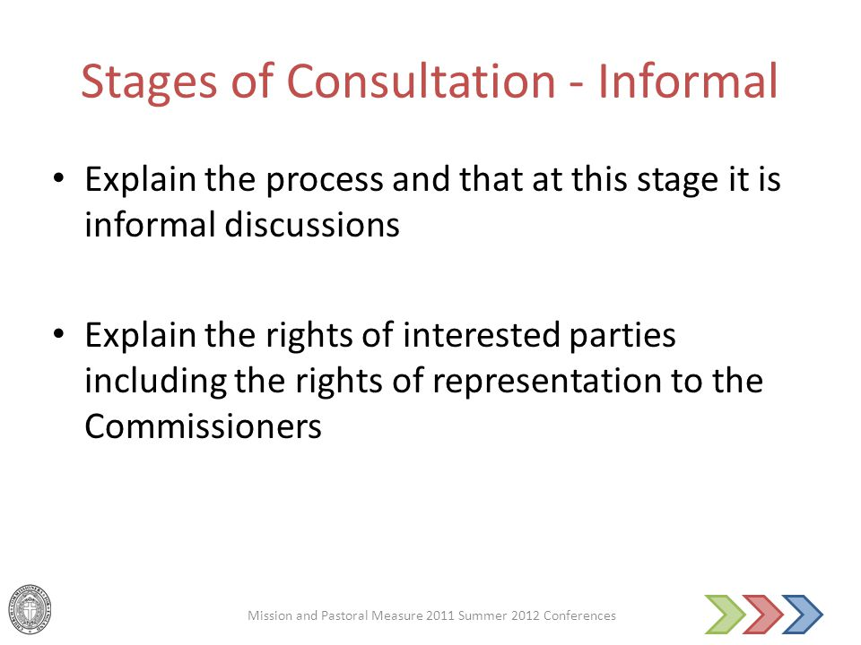 Stages of Consultation - Informal Explain the process and that at this stage it is informal discussions Explain the rights of interested parties inclu