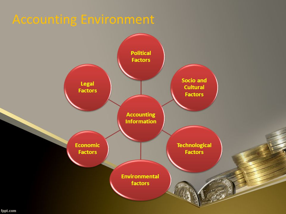 Accounting Environment Accounting Information Political Factors Socio and Cultural Factors Technological Factors Environmental factors Economic Factors Legal Factors
