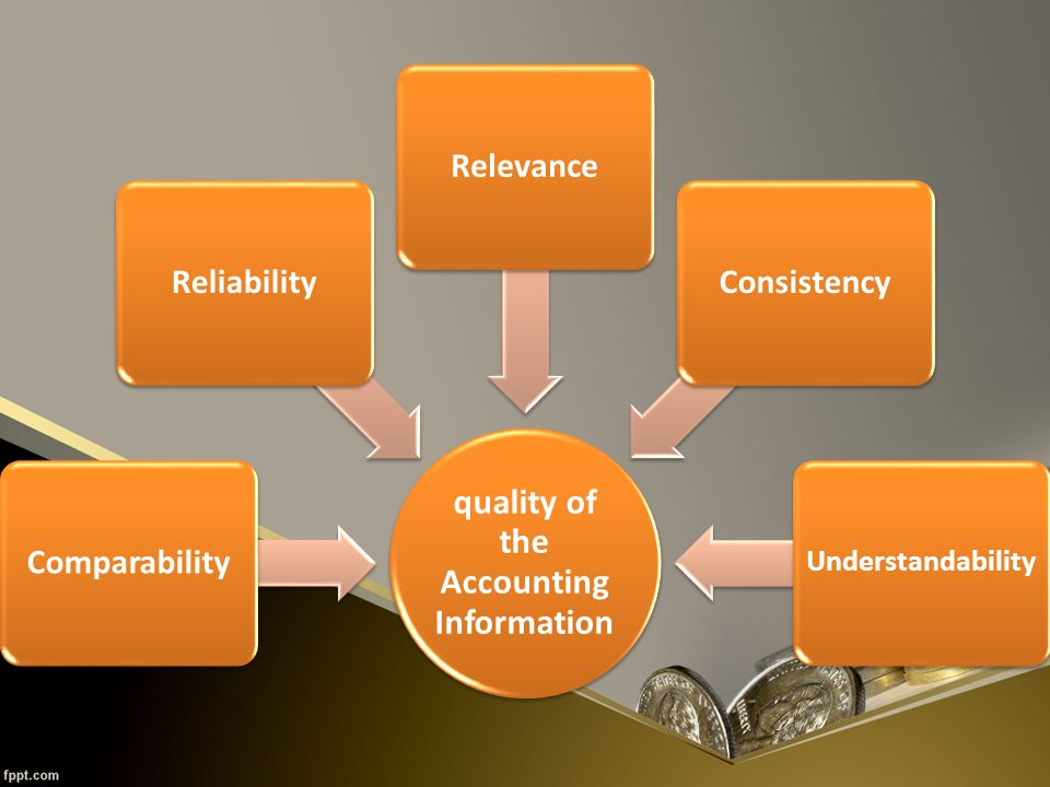 quality of the Accounting Information ComparabilityReliabilityRelevanceConsistency Understandability