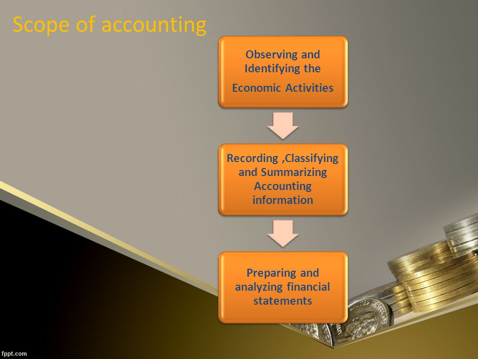 Scope of accounting Observing and Identifying the Economic Activities Recording,Classifying and Summarizing Accounting information Preparing and analyzing financial statements
