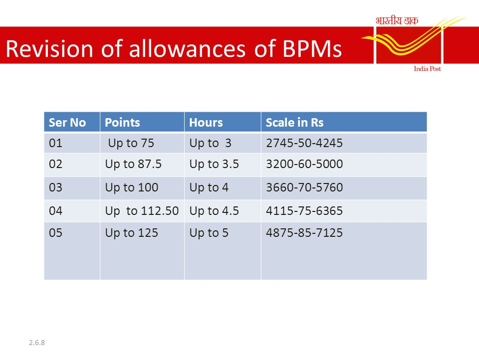 Revision of allowances of BPMs 2.6.8 Ser NoPointsHoursScale in Rs 01 Up to 75Up to 32745-50-4245 02Up to 87.5Up to 3.53200-60-5000 03Up to 100Up to 43