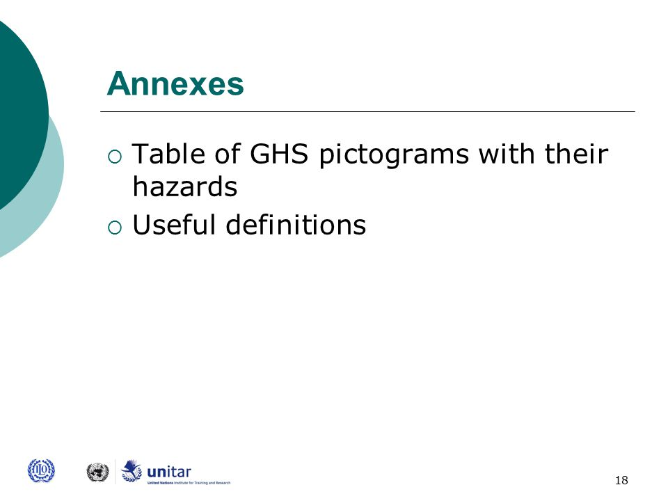 18 Annexes  Table of GHS pictograms with their hazards  Useful definitions