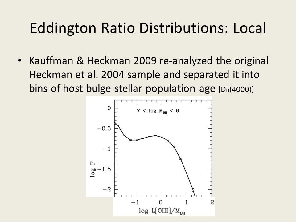 Eddington Ratio Distributions: Local Kauffman & Heckman 2009 re-analyzed the original Heckman et al. 2004 sample and separated it into bins of host bu