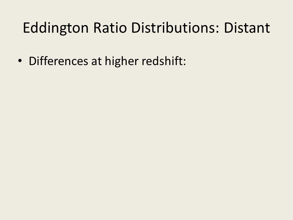 Eddington Ratio Distributions: Distant Differences at higher redshift: