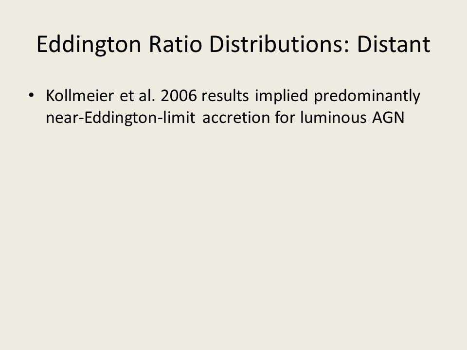 Eddington Ratio Distributions: Distant Kollmeier et al. 2006 results implied predominantly near-Eddington-limit accretion for luminous AGN