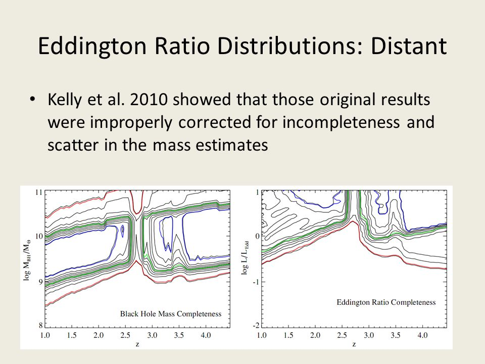 Eddington Ratio Distributions: Distant Kelly et al. 2010 showed that those original results were improperly corrected for incompleteness and scatter i