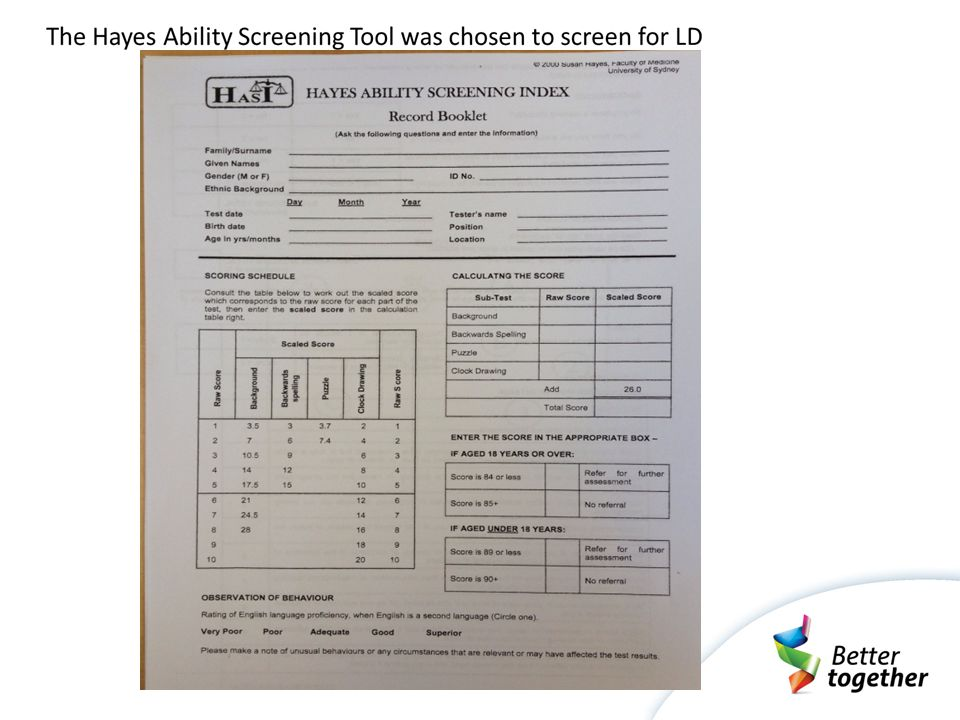 Autistic Spectrum Disorder (ASD) The AQ10 was chosen to screen for ASD as recommended by NICE Guidelines
