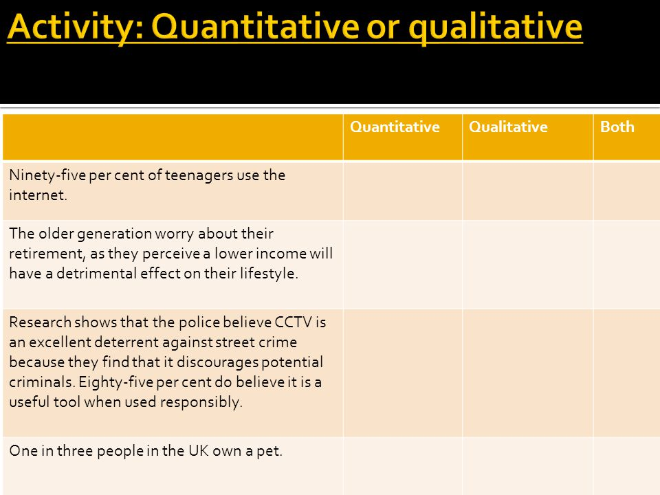 he following statements quantitative or qualitative QuantitativeQualitativeBoth Ninety-five per cent of teenagers use the internet.