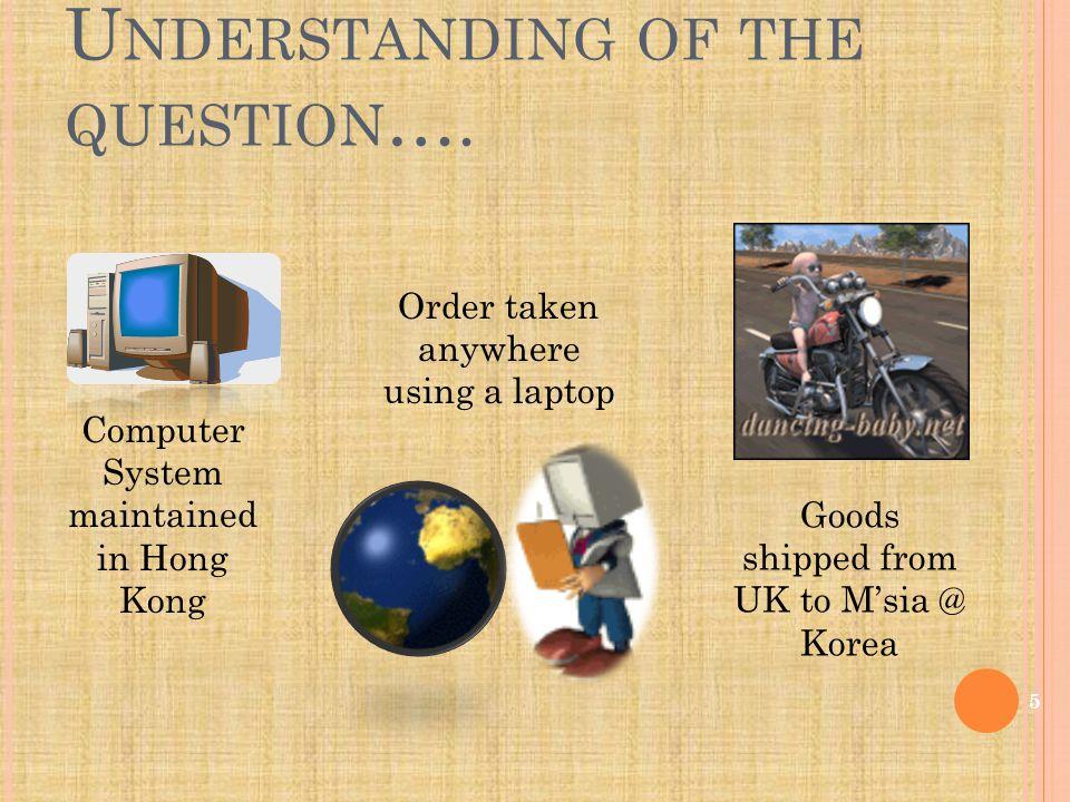 U NDERSTANDING OF THE QUESTION …. 6 Sam Co Pte Ltd
