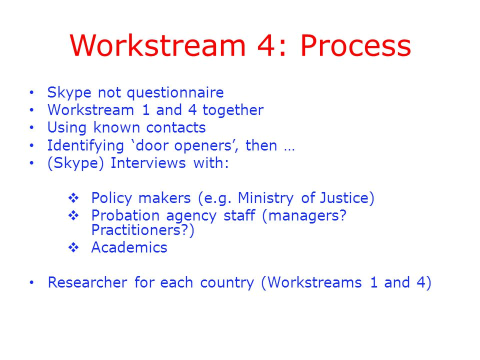 Workstream 4: Process Skype not questionnaire Workstream 1 and 4 together Using known contacts Identifying 'door openers', then … (Skype) Interviews with:  Policy makers (e.g.
