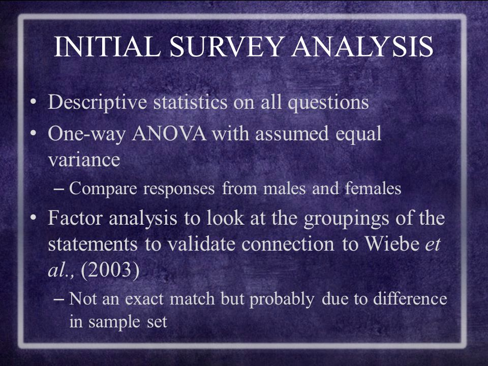 INITIAL SURVEY ANALYSIS Descriptive statistics on all questions One-way ANOVA with assumed equal variance –Compare responses from males and females Factor analysis to look at the groupings of the statements to validate connection to Wiebe et al., (2003) –Not an exact match but probably due to difference in sample set