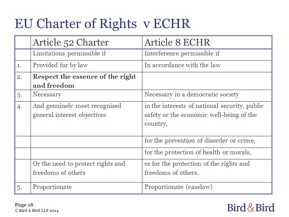 Page 18 © Bird & Bird LLP 2014 EU Charter of Rights v ECHR Article 52 CharterArticle 8 ECHR Limitations permissible ifInterference permissible if 1.Provided for by lawIn accordance with the law 2.