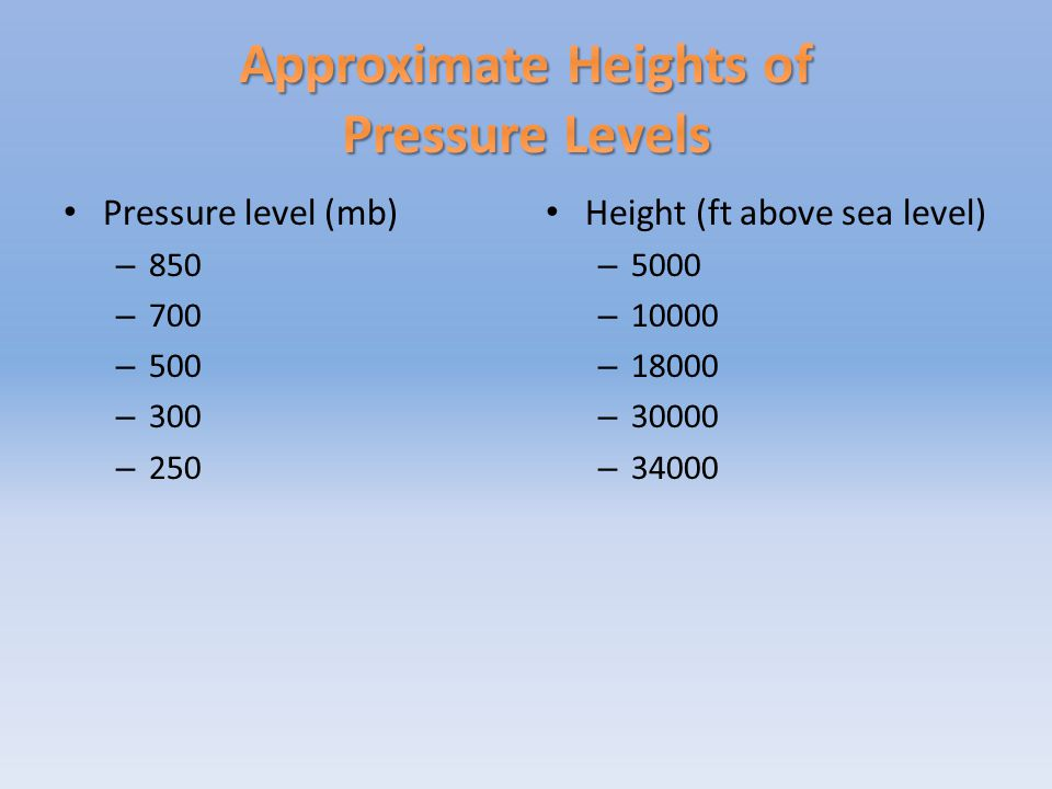 Pressure level (mb) – 850 – 700 – 500 – 300 – 250 Height (ft above sea level) – 5000 – 10000 – 18000 – 30000 – 34000