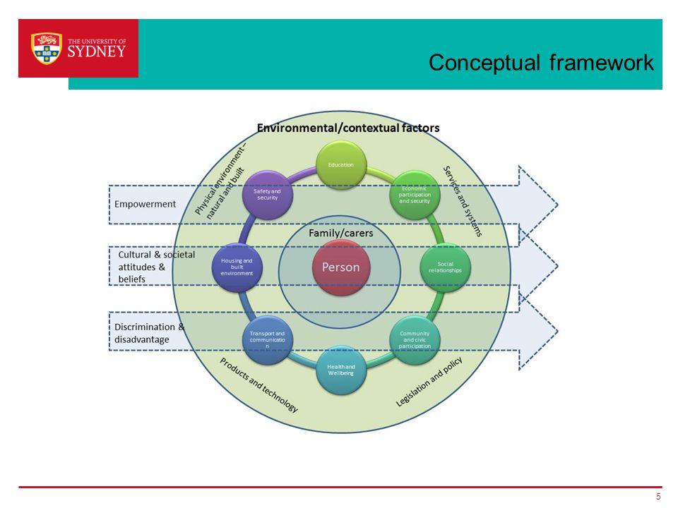 Conceptual framework 5