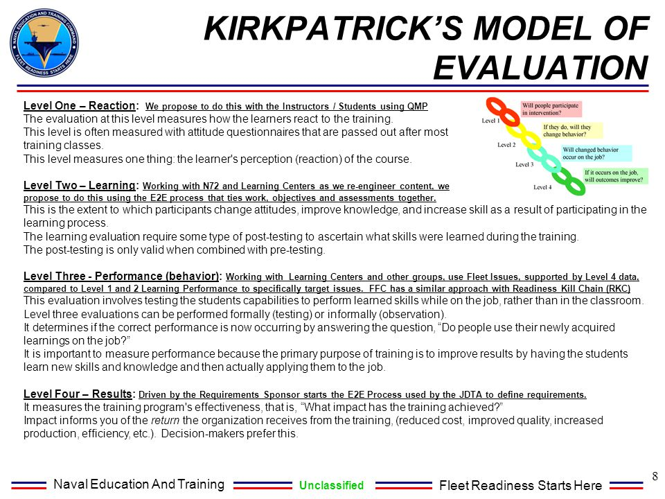 Naval Education And Training Unclassified Fleet Readiness Starts Here KIRKPATRICK'S MODEL OF EVALUATION 8 Level One – Reaction: We propose to do this