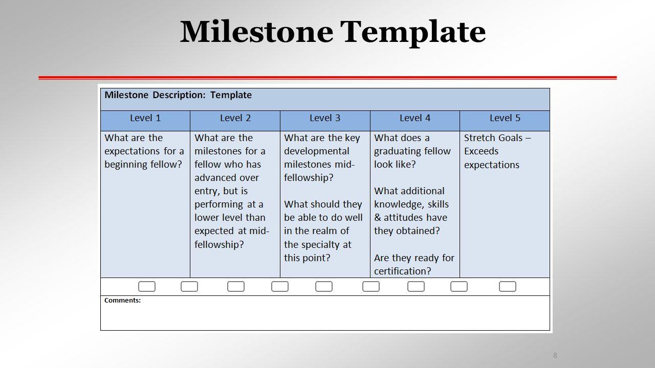 Milestone Template 8