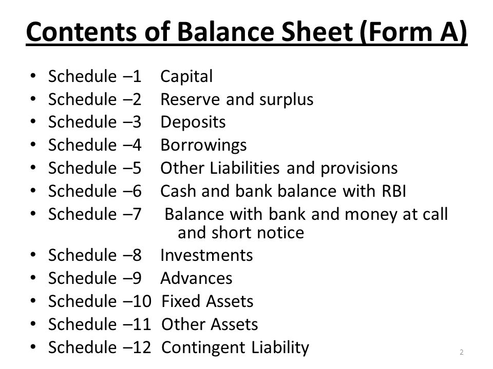 Contents of Balance Sheet (Form A) Schedule –1 Capital Schedule –2 Reserve and surplus Schedule –3 Deposits Schedule –4 Borrowings Schedule –5 Other Liabilities and provisions Schedule –6 Cash and bank balance with RBI Schedule –7 Balance with bank and money at call and short notice Schedule –8 Investments Schedule –9 Advances Schedule –10 Fixed Assets Schedule –11 Other Assets Schedule –12 Contingent Liability 2