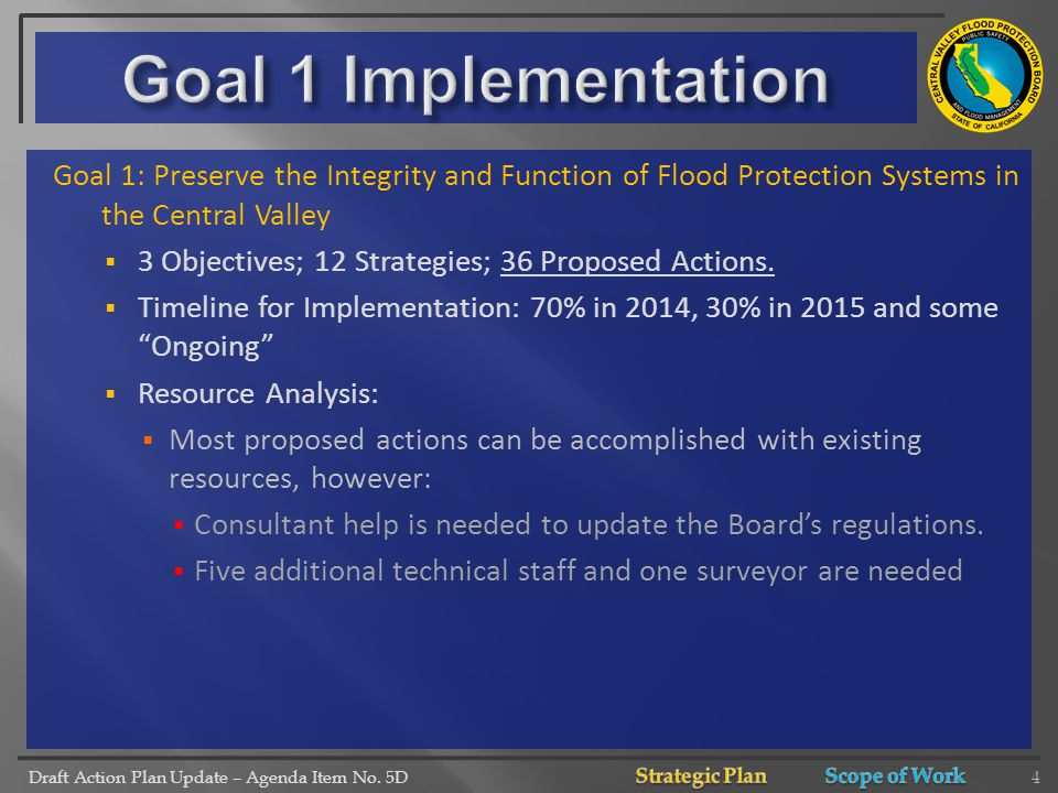 Draft Action Plan Update – Agenda Item No.