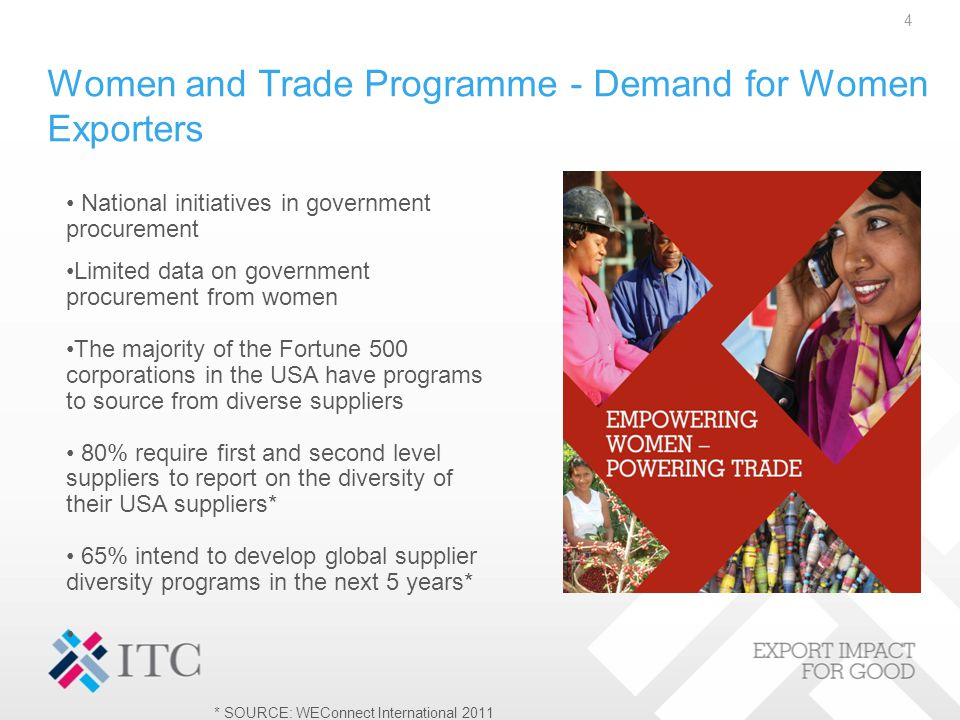 Women and Trade Programme - Demand for Women Exporters 4 National initiatives in government procurement Limited data on government procurement from women The majority of the Fortune 500 corporations in the USA have programs to source from diverse suppliers 80% require first and second level suppliers to report on the diversity of their USA suppliers* 65% intend to develop global supplier diversity programs in the next 5 years* * SOURCE: WEConnect International 2011