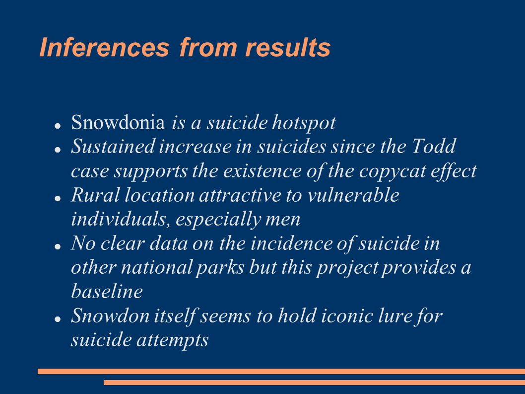 Inferences from results Snowdonia is a suicide hotspot Sustained increase in suicides since the Todd case supports the existence of the copycat effect Rural location attractive to vulnerable individuals, especially men No clear data on the incidence of suicide in other national parks but this project provides a baseline Snowdon itself seems to hold iconic lure for suicide attempts