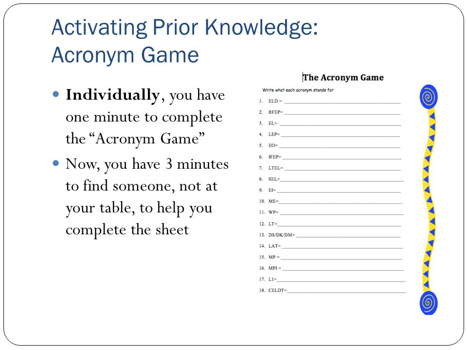 "Activating Prior Knowledge: Acronym Game Individually, you have one minute to complete the ""Acronym Game"" Now, you have 3 minutes to find someone, not"