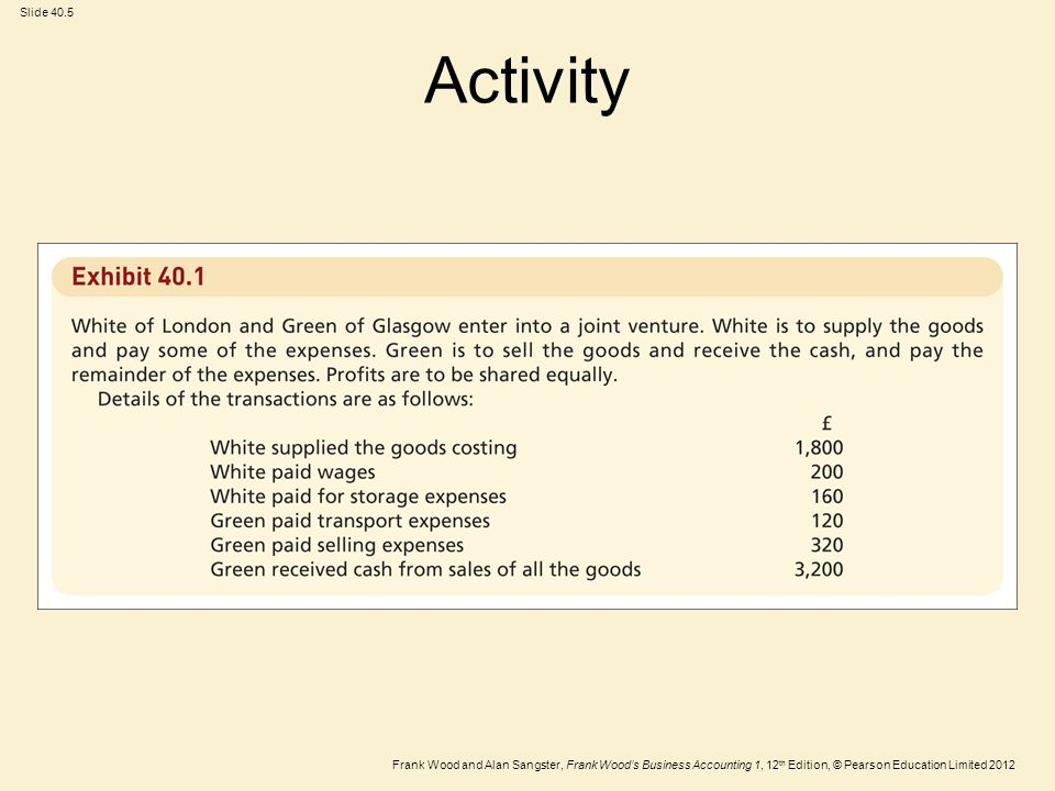 Frank Wood and Alan Sangster, Frank Wood's Business Accounting 1, 12 th Edition, © Pearson Education Limited 2012 Slide 40.6 Activity (Continued) Stage 1