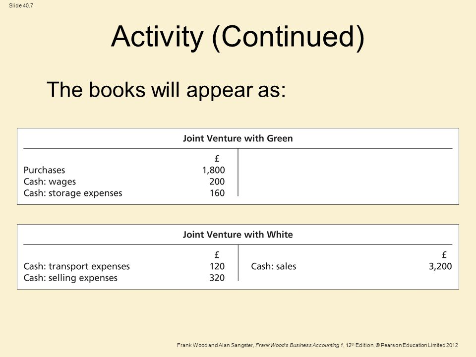 Frank Wood and Alan Sangster, Frank Wood's Business Accounting 1, 12 th Edition, © Pearson Education Limited 2012 Slide 40.8 Activity (Continued) Stage 2  White and Green will each send a copy of their joint venture accounts to the other person.