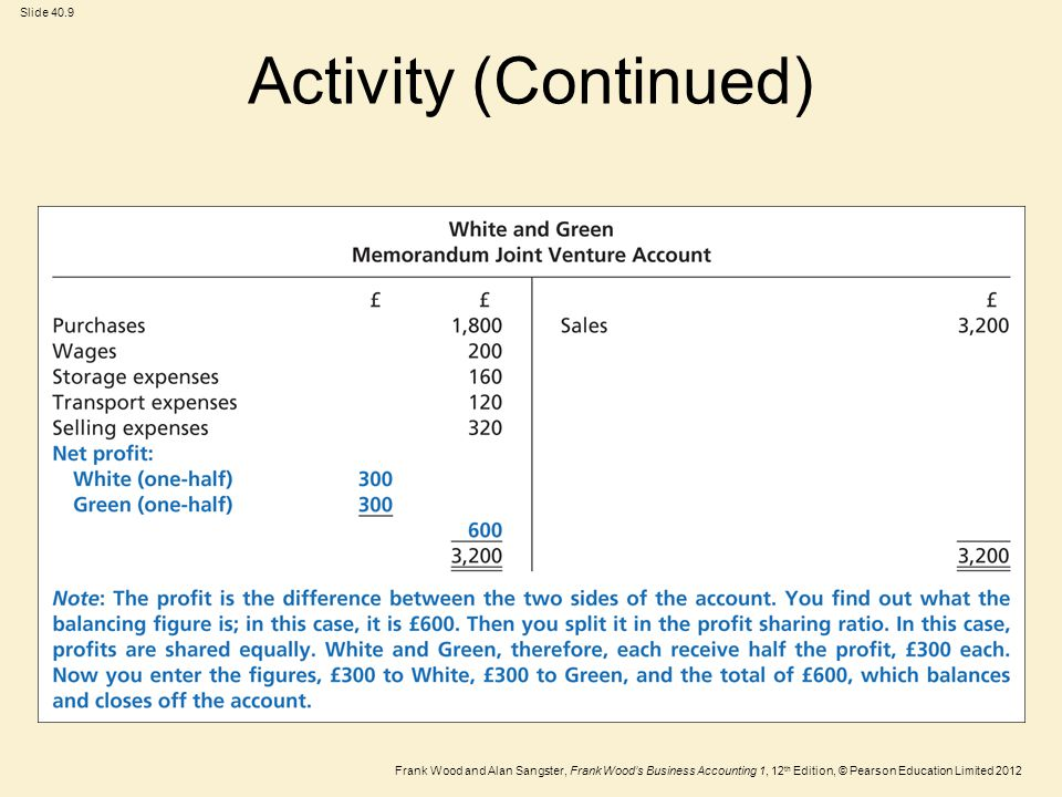 Frank Wood and Alan Sangster, Frank Wood's Business Accounting 1, 12 th Edition, © Pearson Education Limited 2012 Slide 40.9 Activity (Continued)
