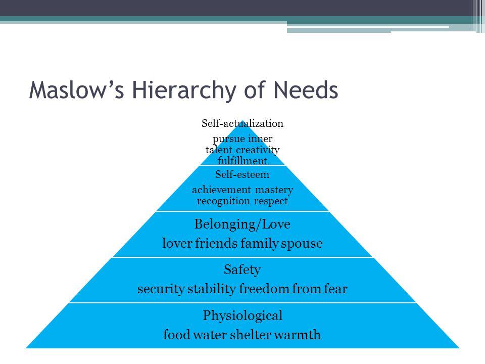 Maslow's Hierarchy of Needs Self-actualization pursue inner talent creativity fulfillment Self-esteem achievement mastery recognition respect Belongin
