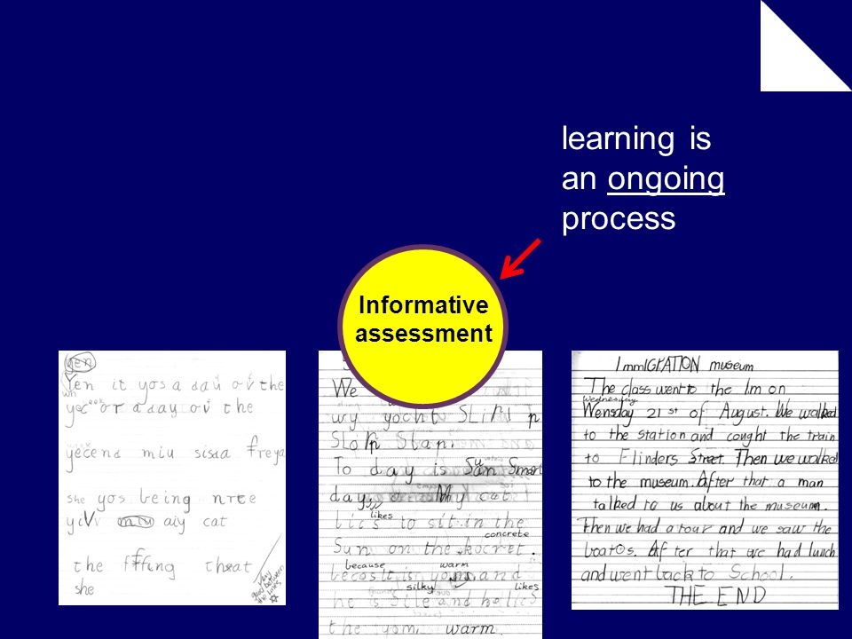 Informative assessment learning is an ongoing process