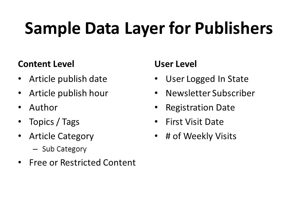 Sample Data Layer for Publishers Content Level Article publish date Article publish hour Author Topics / Tags Article Category – Sub Category Free or Restricted Content User Level User Logged In State Newsletter Subscriber Registration Date First Visit Date # of Weekly Visits