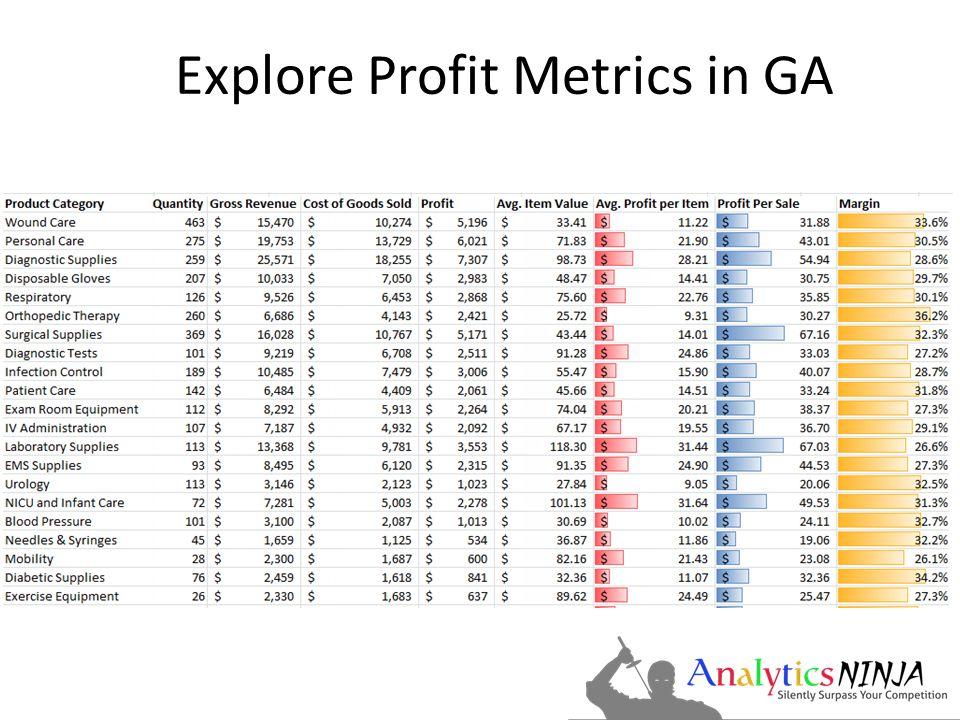 Explore Profit Metrics in GA