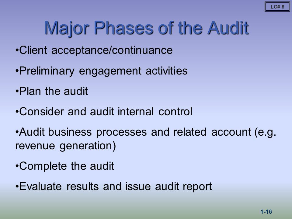 Major Phases of the Audit LO# 8 Client acceptance/continuance Preliminary engagement activities Plan the audit Consider and audit internal control Audit business processes and related account (e.g.