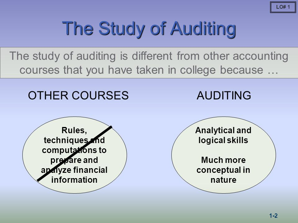Audit Risk Audit risk is the risk that the auditor may unknowingly fail to appropriately modify his or her opinion on financial statements that are materially misstated.