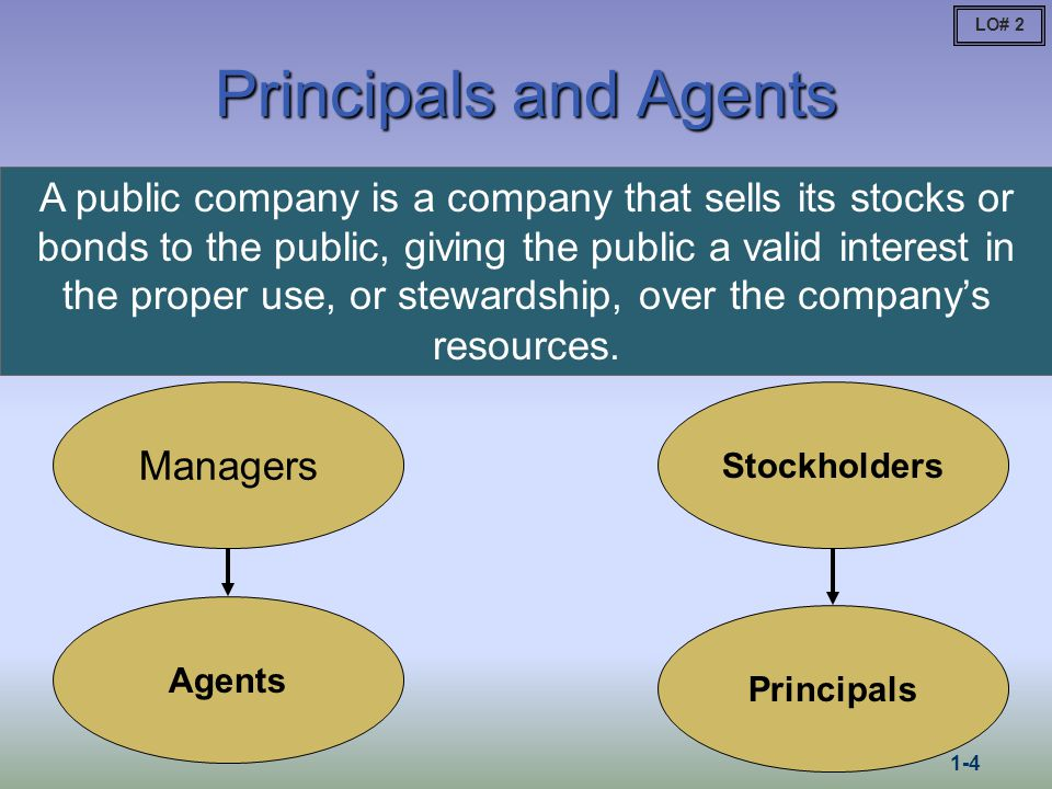 The Role of Auditing Figure 1-1 The Role of Auditing Figure 1-1 Overview of the Principal-Agent Relationship Leading to the Demand for Auditing LO# 2 1-5