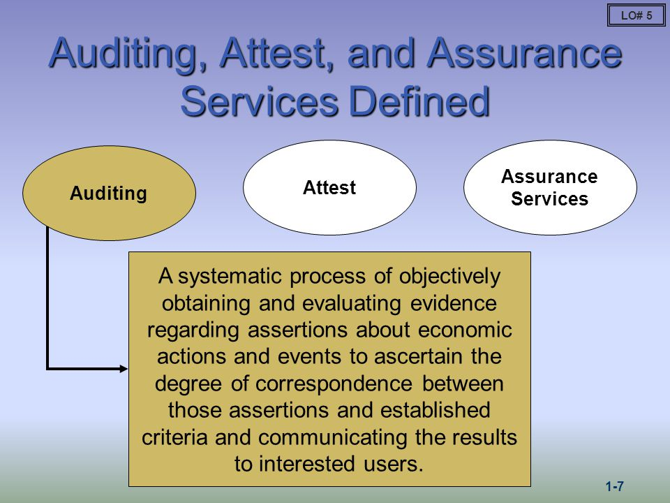 Auditing, Attest, and Assurance Services Defined Auditing Assurance Services A systematic process of objectively obtaining and evaluating evidence regarding assertions about economic actions and events to ascertain the degree of correspondence between those assertions and established criteria and communicating the results to interested users.