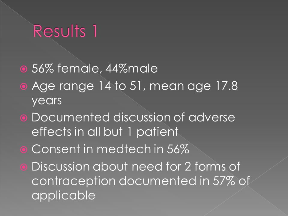  56% female, 44%male  Age range 14 to 51, mean age 17.8 years  Documented discussion of adverse effects in all but 1 patient  Consent in medtech in 56%  Discussion about need for 2 forms of contraception documented in 57% of applicable