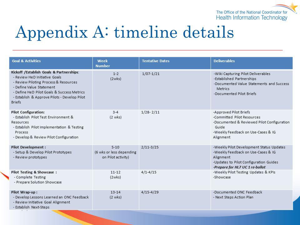 Appendix A: timeline details 10/11/201120 Goal & Activities Week Number Tentative DatesDeliverables Kickoff /Establish Goals & Partnerships: - Review