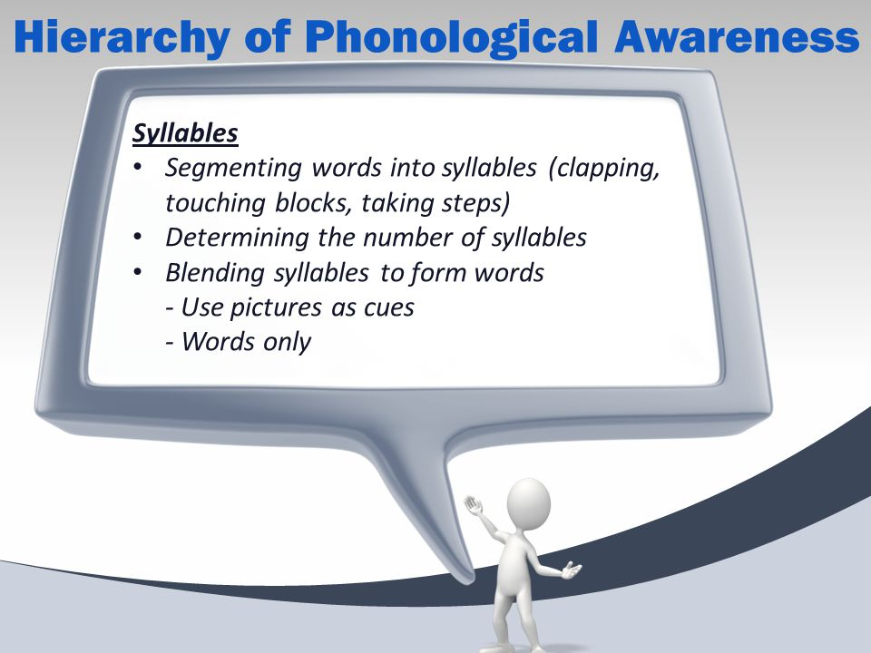 Syllables Segmenting words into syllables (clapping, touching blocks, taking steps) Determining the number of syllables Blending syllables to form words - Use pictures as cues - Words only Hierarchy of Phonological Awareness