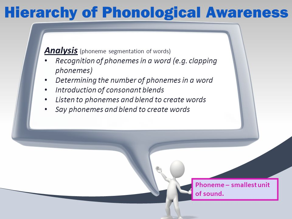 Analysis (phoneme segmentation of words) Recognition of phonemes in a word (e.g.
