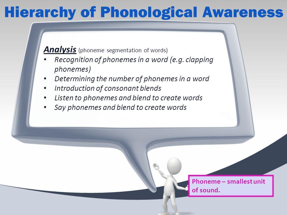 Analysis (phoneme segmentation of words) Recognition of phonemes in a word (e.g. clapping phonemes) Determining the number of phonemes in a word Intro