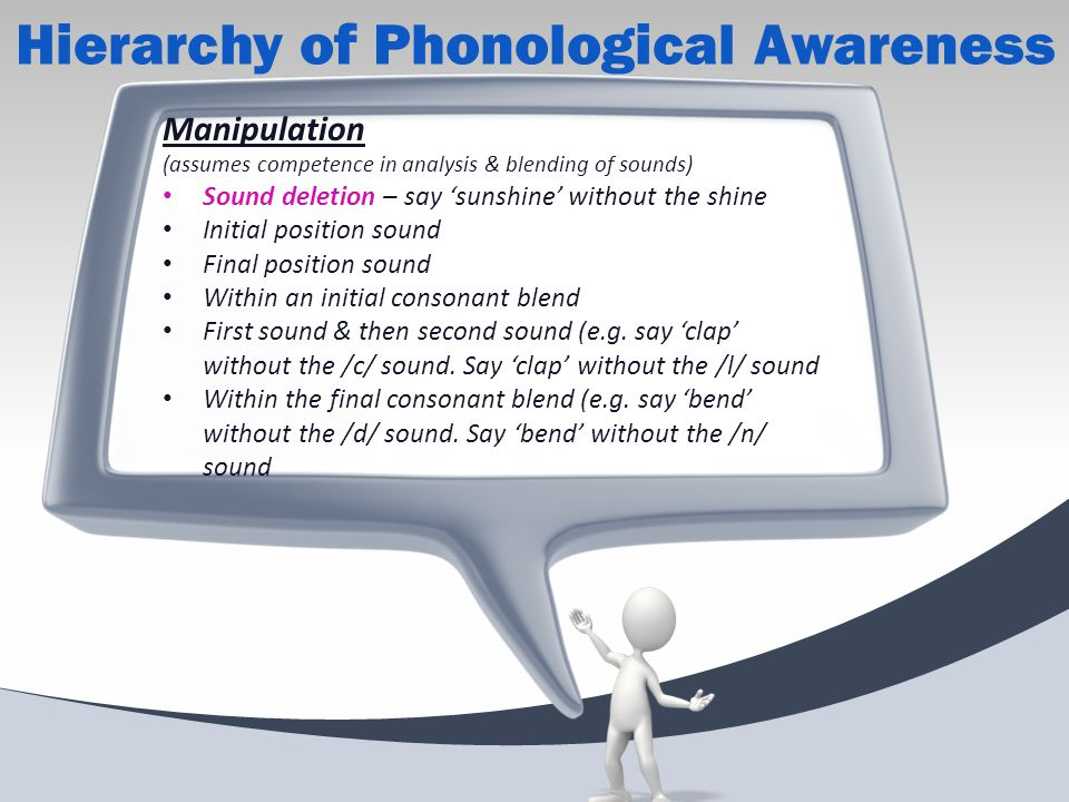 Manipulation (assumes competence in analysis & blending of sounds) Sound deletion – say 'sunshine' without the shine Initial position sound Final position sound Within an initial consonant blend First sound & then second sound (e.g.