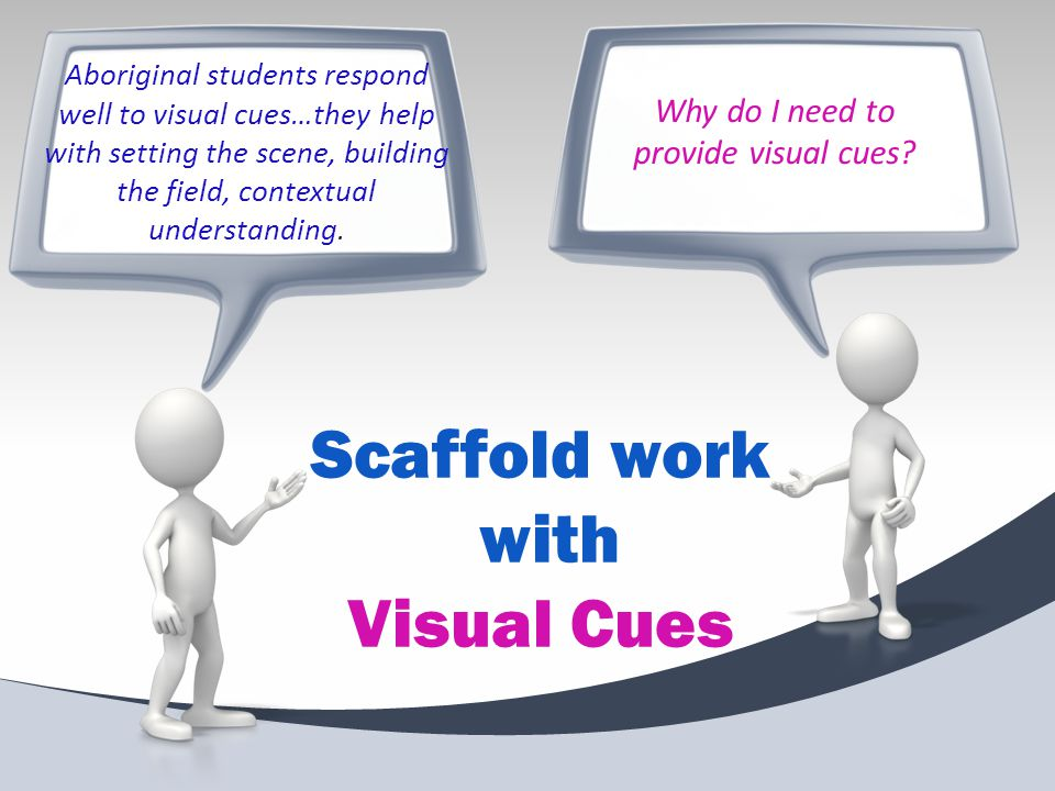 Why do I need to provide visual cues? Aboriginal students respond well to visual cues…they help with setting the scene, building the field, contextual