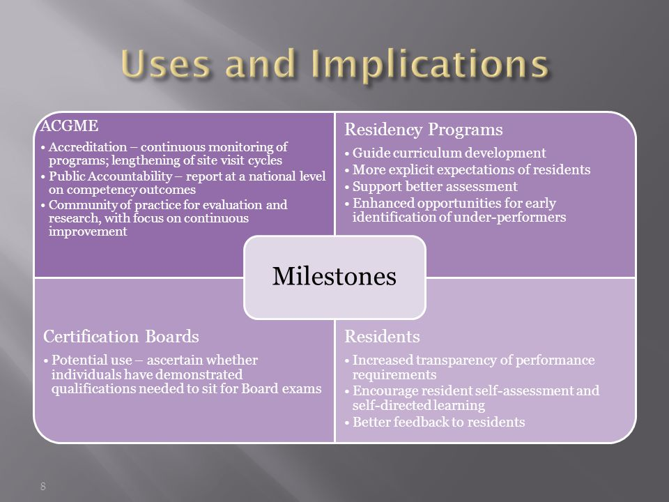 8 ACGME Accreditation – continuous monitoring of programs; lengthening of site visit cycles Public Accountability – report at a national level on competency outcomes Community of practice for evaluation and research, with focus on continuous improvement Residency Programs Guide curriculum development More explicit expectations of residents Support better assessment Enhanced opportunities for early identification of under-performers Certification Boards Potential use – ascertain whether individuals have demonstrated qualifications needed to sit for Board exams Residents Increased transparency of performance requirements Encourage resident self-assessment and self-directed learning Better feedback to residents Milestones