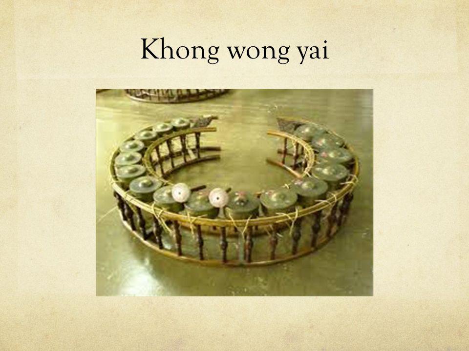 Khong wong yai