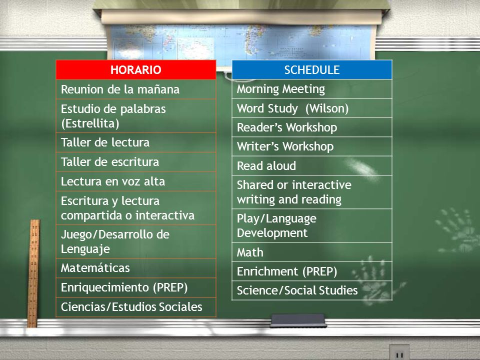 SCHEDULE Morning Meeting Word Study (Wilson) Reader's Workshop Writer's Workshop Read aloud Shared or interactive writing and reading Play/Language De