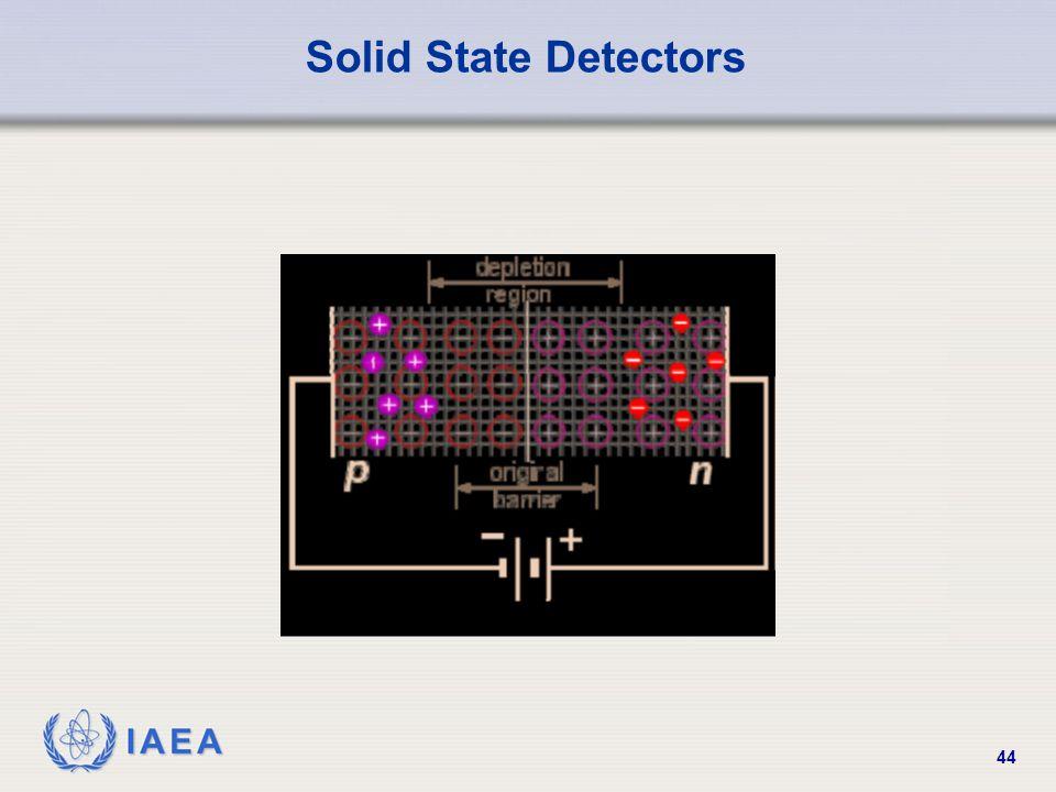IAEA 44 Solid State Detectors