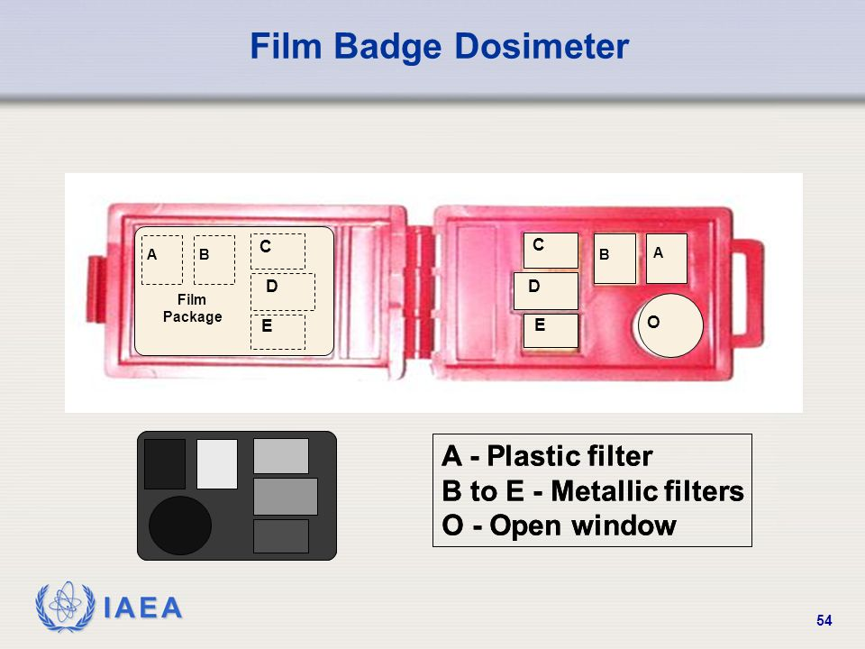 IAEA 54 Film Badge Dosimeter A A BB C C DD E E O Film Package A - Plastic filter B to E - Metallic filters O - Open window A A BB C C DD E E O Film Package A - Plastic filter B to E - Metallic filters O - Open window