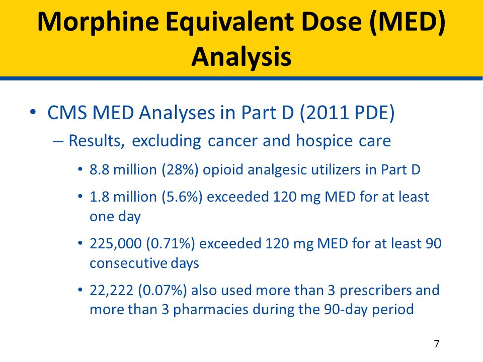 CMS MED Analyses in Part D (2011 PDE) – Results, excluding cancer and hospice care 8.8 million (28%) opioid analgesic utilizers in Part D 1.8 million (5.6%) exceeded 120 mg MED for at least one day 225,000 (0.71%) exceeded 120 mg MED for at least 90 consecutive days 22,222 (0.07%) also used more than 3 prescribers and more than 3 pharmacies during the 90-day period Morphine Equivalent Dose (MED) Analysis 7